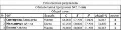 viezdka100617_03