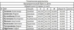 viezdka100617_05